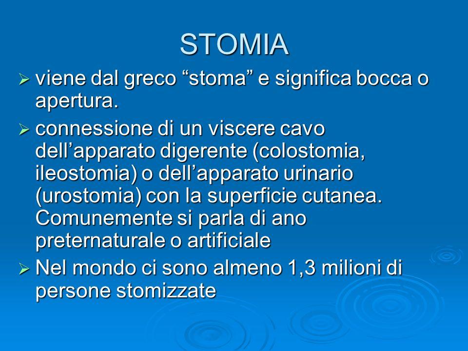 STOMIA viene dal greco stoma e significa bocca o apertura. viene dal greco stoma e significa bocca o apertura. connessione di un viscere cavo dellappa