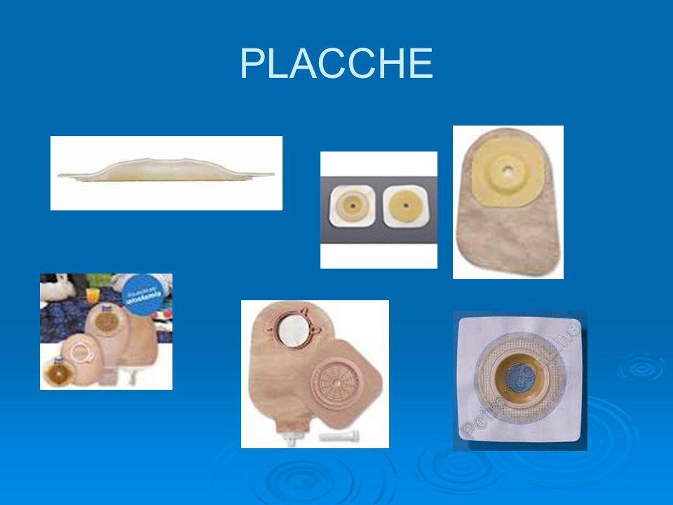 PLACCHE