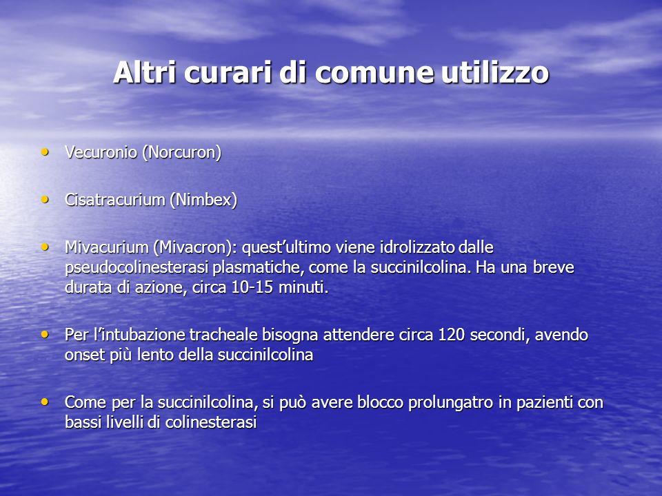 Altri curari di comune utilizzo Vecuronio (Norcuron) Vecuronio (Norcuron) Cisatracurium (Nimbex) Cisatracurium (Nimbex) Mivacurium (Mivacron): questul
