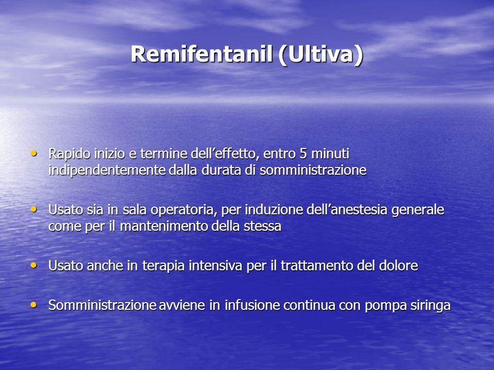 Remifentanil (Ultiva) Rapido inizio e termine delleffetto, entro 5 minuti indipendentemente dalla durata di somministrazione Rapido inizio e termine d