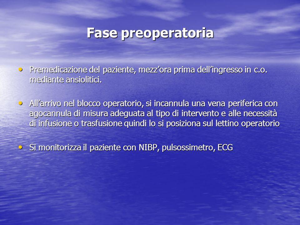 Fase preoperatoria Premedicazione del paziente, mezzora prima dellingresso in c.o. mediante ansiolitici. Premedicazione del paziente, mezzora prima de