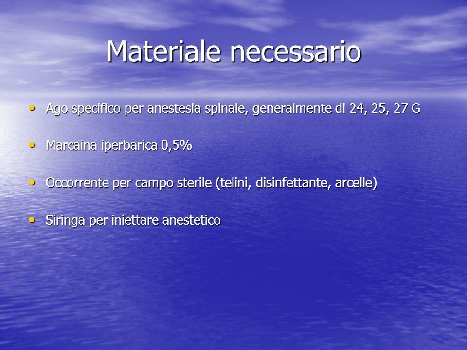 Materiale necessario Ago specifico per anestesia spinale, generalmente di 24, 25, 27 G Ago specifico per anestesia spinale, generalmente di 24, 25, 27
