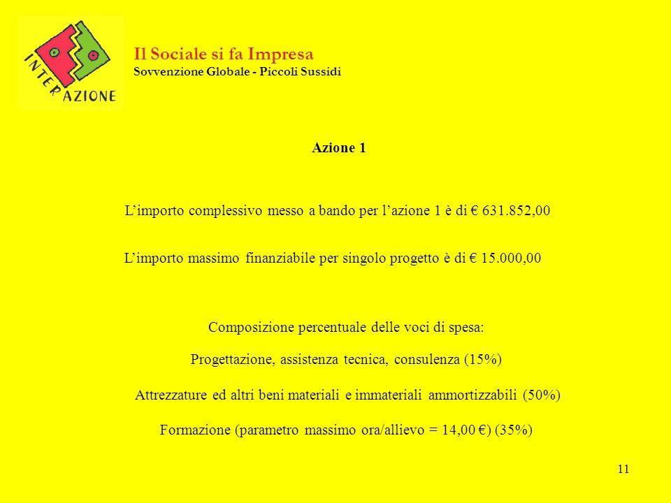 11 Azione 1 Limporto massimo finanziabile per singolo progetto è di 15.000,00 Composizione percentuale delle voci di spesa: Progettazione, assistenza tecnica, consulenza (15%) Attrezzature ed altri beni materiali e immateriali ammortizzabili (50%) Formazione (parametro massimo ora/allievo = 14,00 ) (35%) Limporto complessivo messo a bando per lazione 1 è di 631.852,00 Il Sociale si fa Impresa Sovvenzione Globale - Piccoli Sussidi