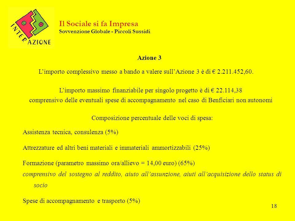 18 Azione 3 Limporto massimo finanziabile per singolo progetto è di 22.114,38 comprensivo delle eventuali spese di accompagnamento nel caso di Benficiari non autonomi Composizione percentuale delle voci di spesa: Assistenza tecnica, consulenza (5%) Attrezzature ed altri beni materiali e immateriali ammortizzabili (25%) Formazione (parametro massimo ora/allievo = 14,00 euro) (65%) comprensivo del sostegno al reddito, aiuto allassunzione, aiuti allacquisizione dello status di socio Spese di accompagnamento e trasporto (5%) Limporto complessivo messo a bando a valere sullAzione 3 è di 2.211.452,60.