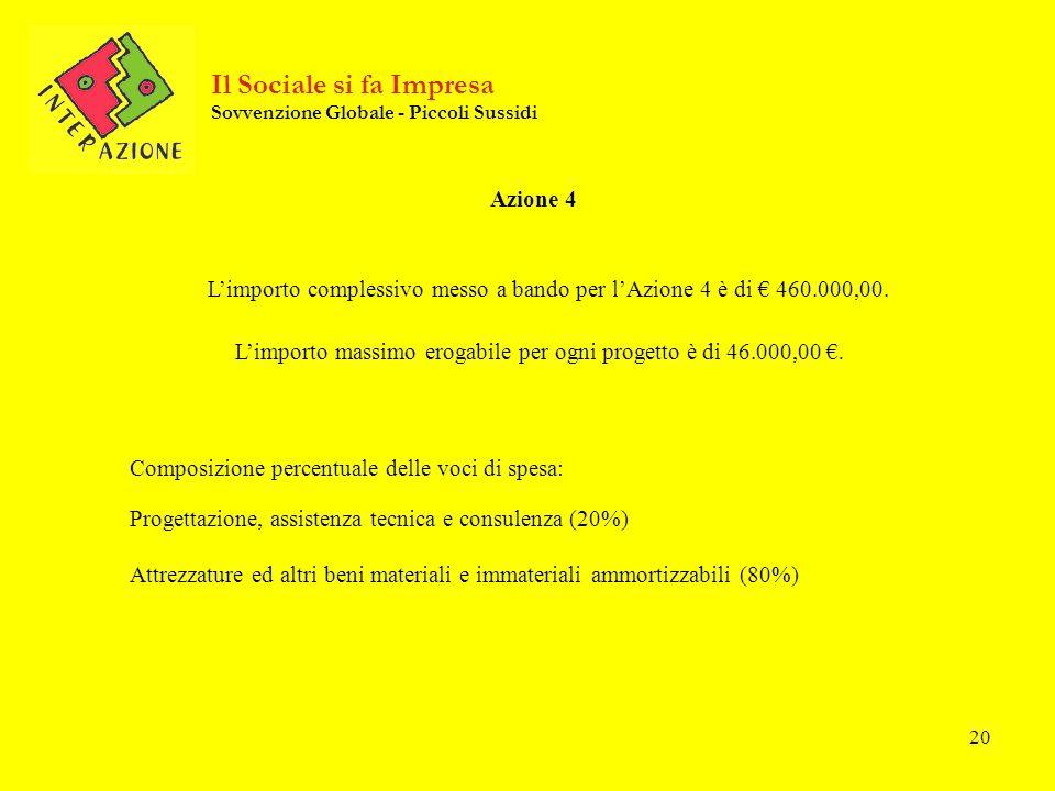 20 Azione 4 Limporto massimo erogabile per ogni progetto è di 46.000,00. Composizione percentuale delle voci di spesa: Progettazione, assistenza tecni