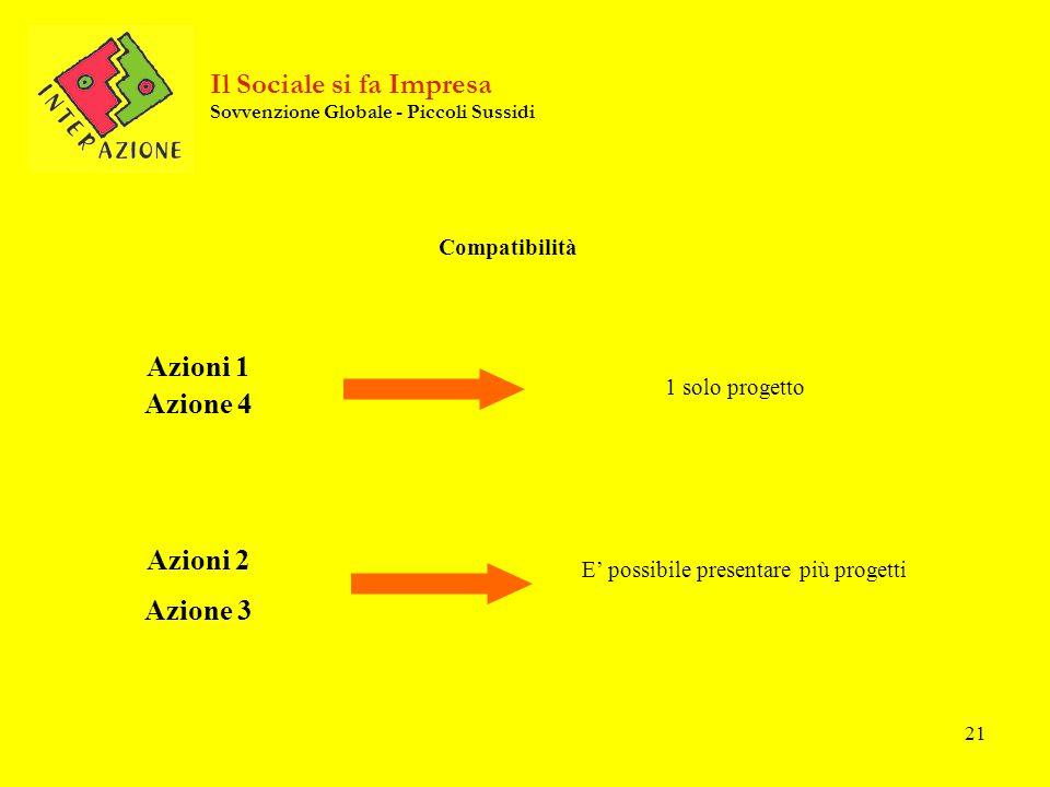 21 Azioni 1 Azione 4 1 solo progetto Azioni 2 Azione 3 E possibile presentare più progetti Compatibilità Il Sociale si fa Impresa Sovvenzione Globale - Piccoli Sussidi