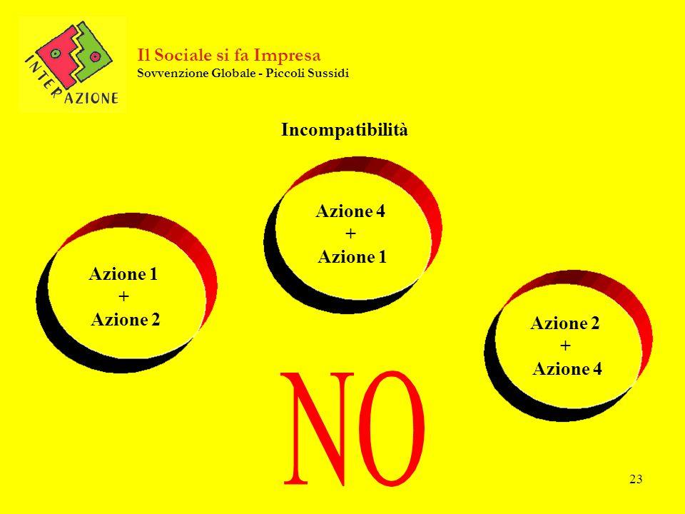 23 Incompatibilità Il Sociale si fa Impresa Sovvenzione Globale - Piccoli Sussidi Azione 1 + Azione 2 Azione 4 + Azione 1 Azione 2 + Azione 4