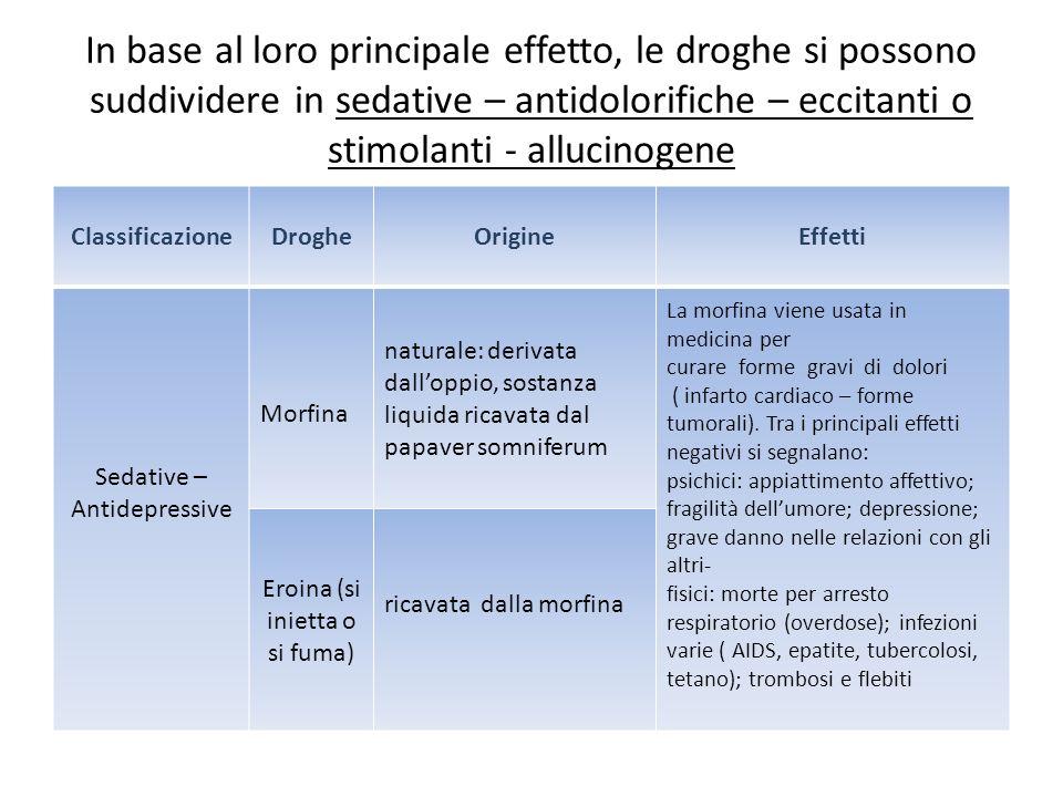 In base al loro principale effetto, le droghe si possono suddividere in sedative – antidolorifiche – eccitanti o stimolanti - allucinogene Classificaz