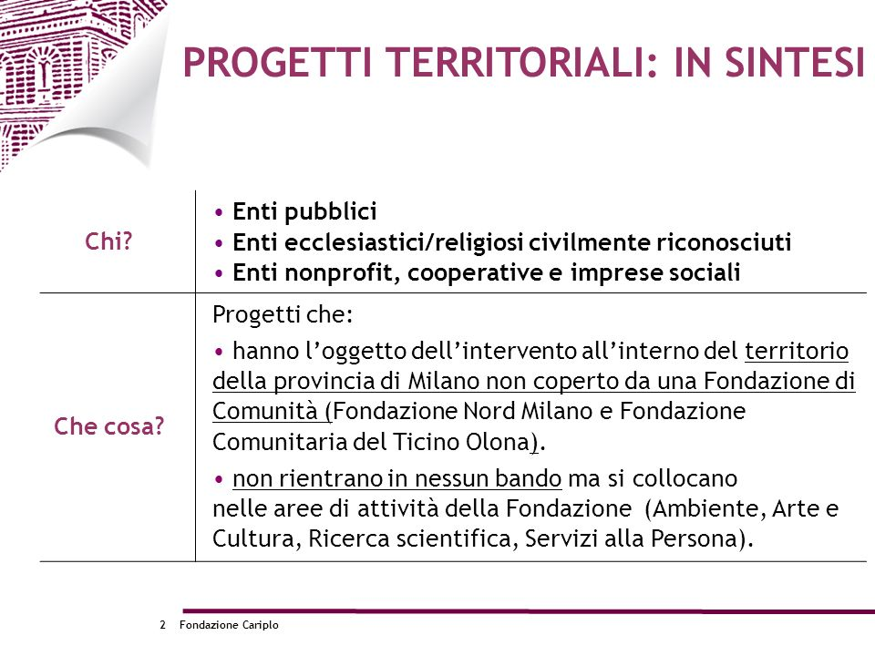 Fondazione Cariplo2 PROGETTI TERRITORIALI: IN SINTESI Chi? Enti pubblici Enti ecclesiastici/religiosi civilmente riconosciuti Enti nonprofit, cooperat
