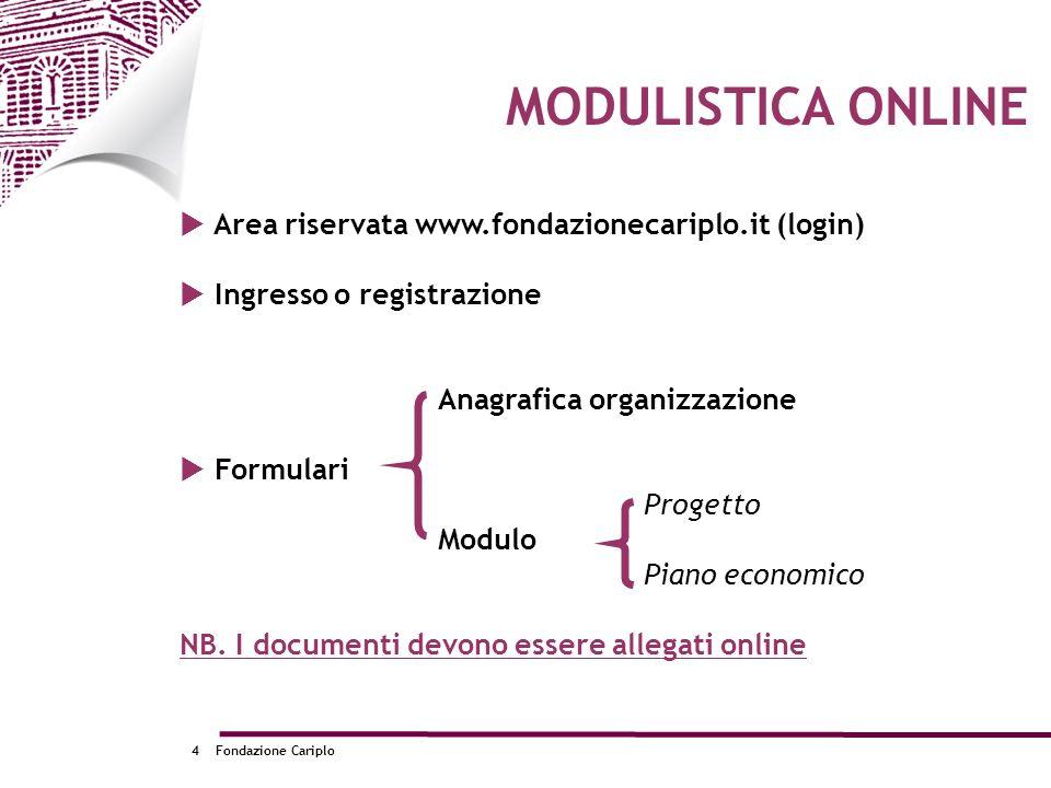 Fondazione Cariplo4 Area riservata www.fondazionecariplo.it (login) Ingresso o registrazione Anagrafica organizzazione Formulari Progetto Modulo Piano
