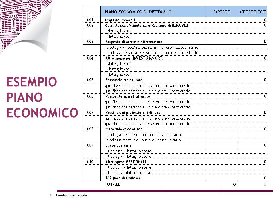 Fondazione Cariplo8 ESEMPIO PIANO ECONOMICO