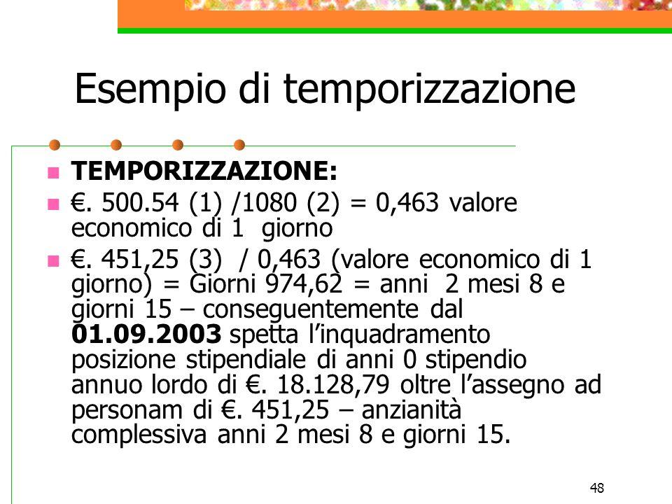 47 Esempio di temporizzazione Stipendio annuo lordo in godimento nel ruolo di provenienza. 17.154,75 - Stipendio iniziale ruolo di provenienza. 16.703