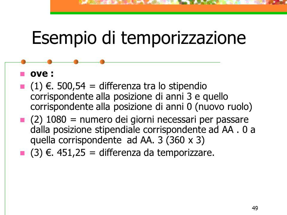 48 Esempio di temporizzazione TEMPORIZZAZIONE:. 500.54 (1) /1080 (2) = 0,463 valore economico di 1 giorno. 451,25 (3) / 0,463 (valore economico di 1 g