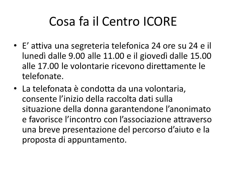 Cosa fa il Centro ICORE E attiva una segreteria telefonica 24 ore su 24 e il lunedì dalle 9.00 alle 11.00 e il giovedì dalle 15.00 alle 17.00 le volon