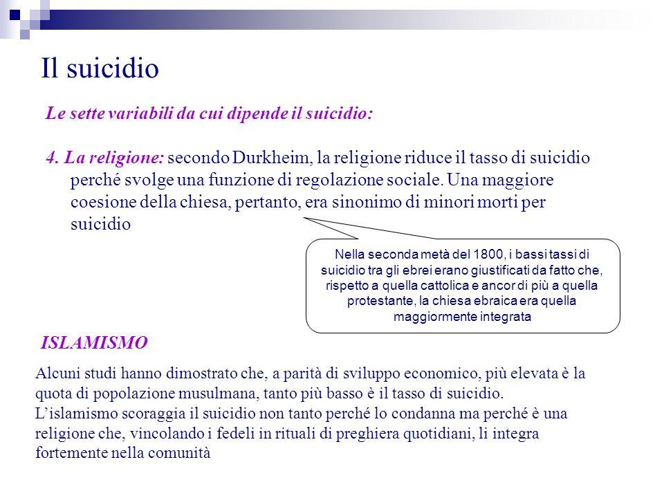 Il suicidio Le sette variabili da cui dipende il suicidio: 4. La religione: secondo Durkheim, la religione riduce il tasso di suicidio perché svolge u