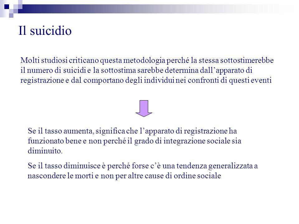 Il suicidio Molti studiosi criticano questa metodologia perché la stessa sottostimerebbe il numero di suicidi e la sottostima sarebbe determina dallap