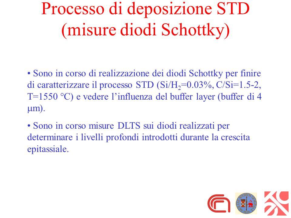 Sono in corso di realizzazione dei diodi Schottky per finire di caratterizzare il processo STD (Si/H 2 =0.03%, C/Si=1.5-2, T=1550 °C) e vedere linfluenza del buffer layer (buffer di 4 m).