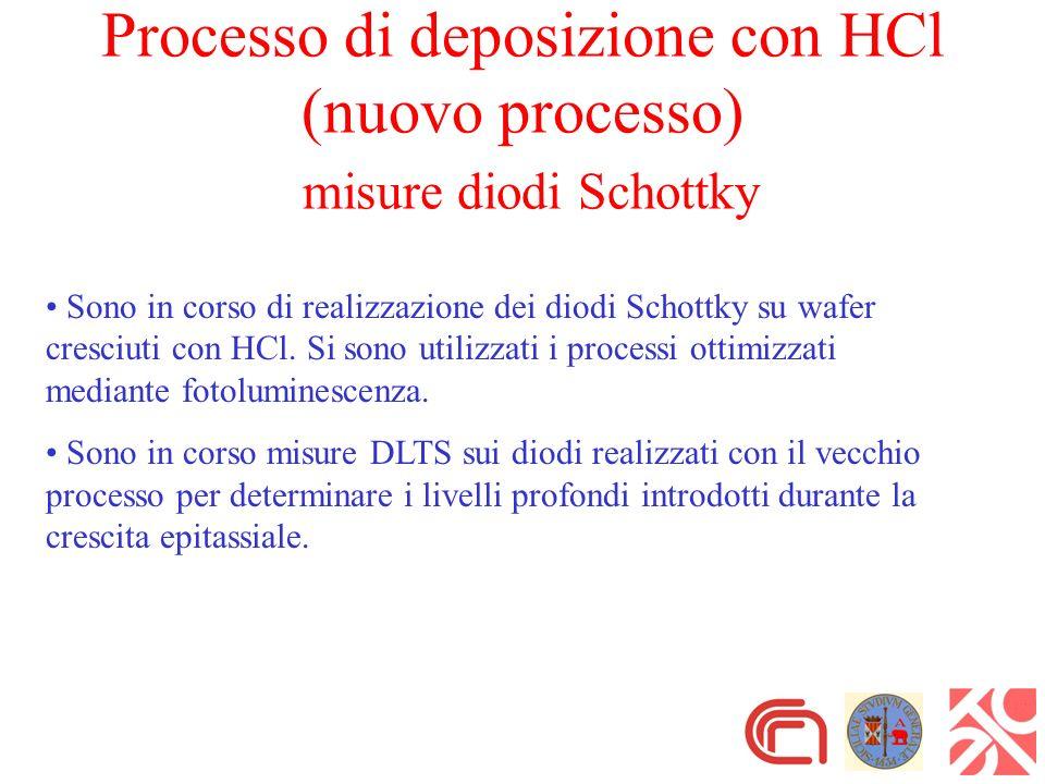 Processo di deposizione con HCl (nuovo processo) misure diodi Schottky Sono in corso di realizzazione dei diodi Schottky su wafer cresciuti con HCl.