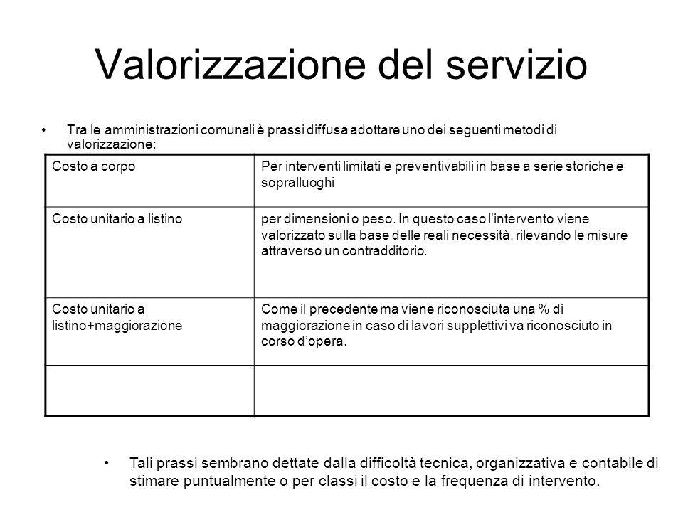Valorizzazione del servizio Tra le amministrazioni comunali è prassi diffusa adottare uno dei seguenti metodi di valorizzazione: Tali prassi sembrano