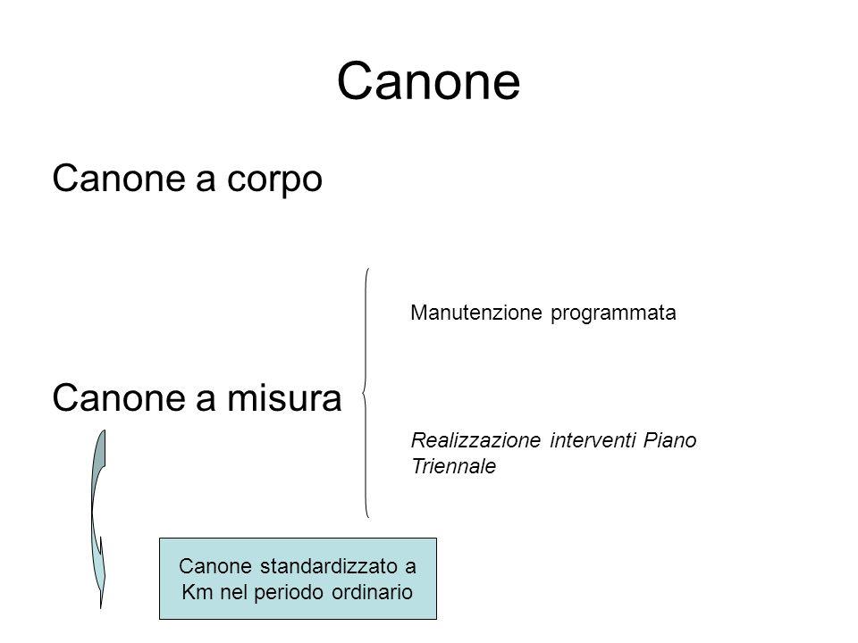 Canone Canone a corpo Canone a misura Manutenzione programmata Realizzazione interventi Piano Triennale Canone standardizzato a Km nel periodo ordinar