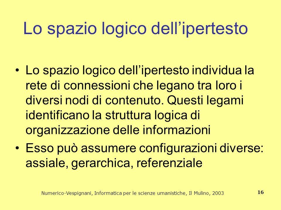 Numerico-Vespignani, Informatica per le scienze umanistiche, Il Mulino, 2003 16 Lo spazio logico dellipertesto Lo spazio logico dellipertesto individu