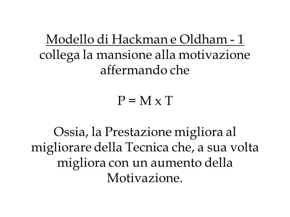 Modello di Hackman e Oldham - 1 collega la mansione alla motivazione affermando che P = M x T Ossia, la Prestazione migliora al migliorare della Tecni