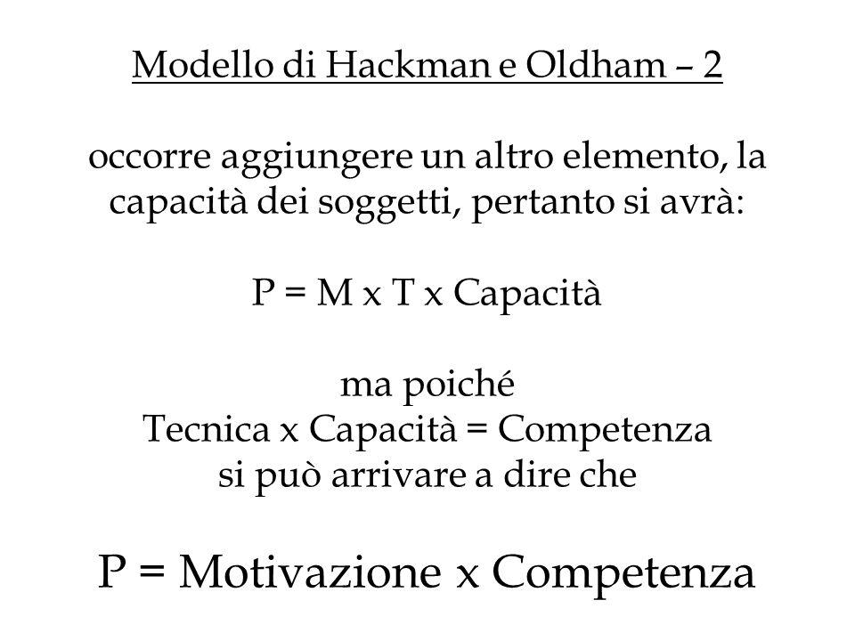 Modello di Hackman e Oldham – 2 occorre aggiungere un altro elemento, la capacità dei soggetti, pertanto si avrà: P = M x T x Capacità ma poiché Tecni