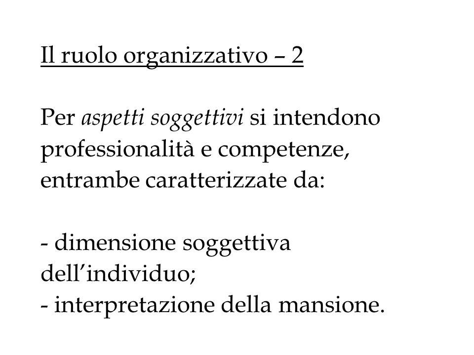 Il ruolo organizzativo – 2 Per aspetti soggettivi si intendono professionalità e competenze, entrambe caratterizzate da: - dimensione soggettiva delli