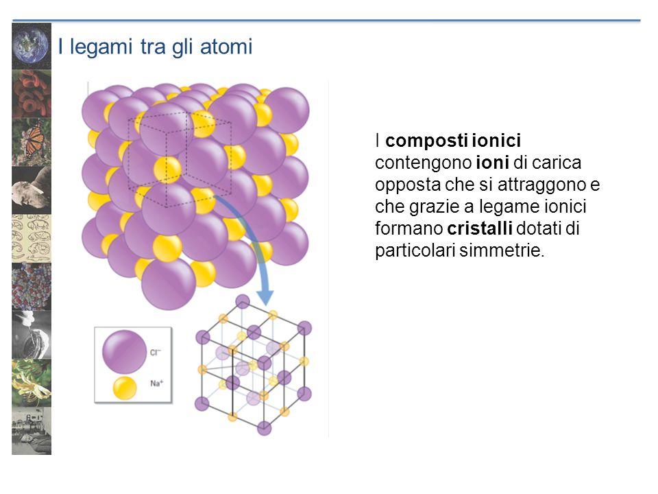 I legami tra gli atomi I composti ionici contengono ioni di carica opposta che si attraggono e che grazie a legame ionici formano cristalli dotati di