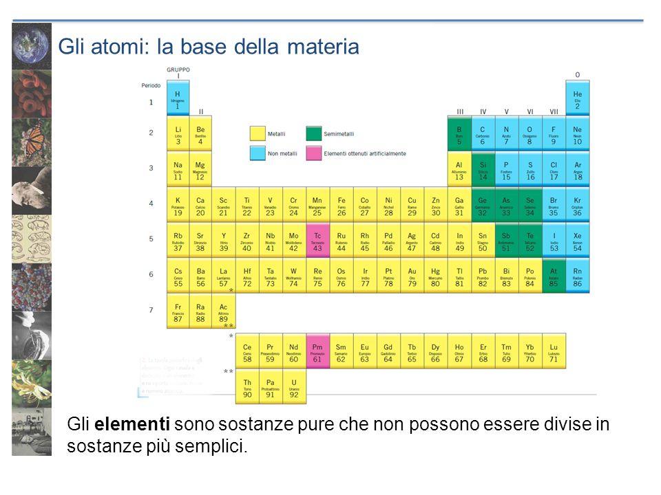 Gli atomi: la base della materia Gli elementi sono sostanze pure che non possono essere divise in sostanze più semplici.