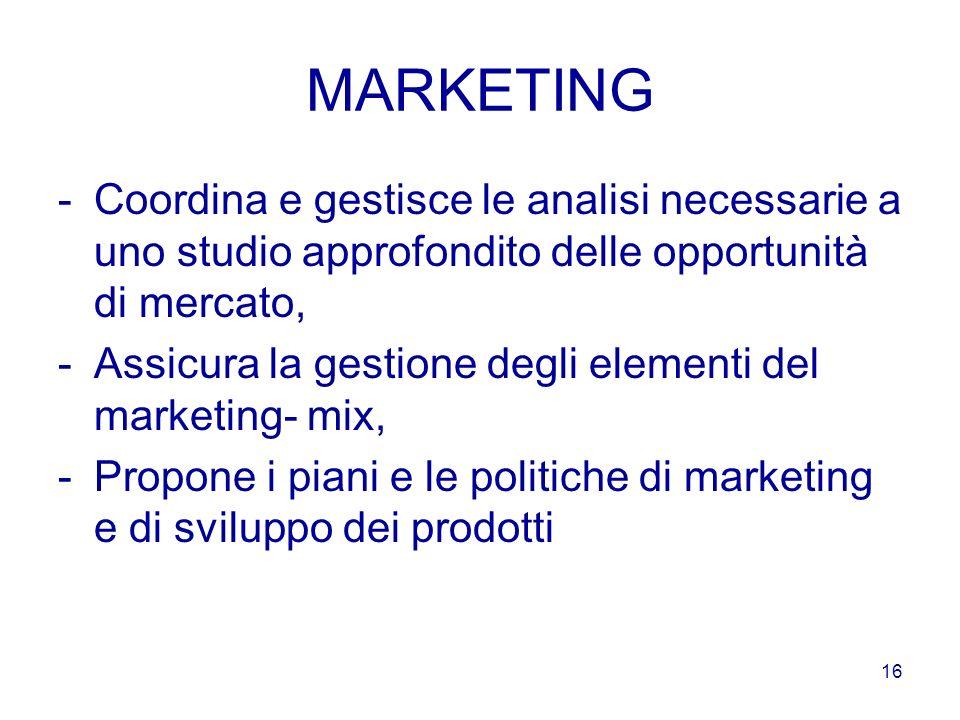 15 MARKETING Il marketing può essere definito come quel processo necessario per pianificare e realizzare lo sviluppo, la promozione e la distribuzione
