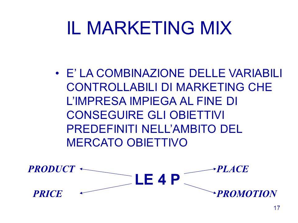 16 MARKETING -Coordina e gestisce le analisi necessarie a uno studio approfondito delle opportunità di mercato, -Assicura la gestione degli elementi d