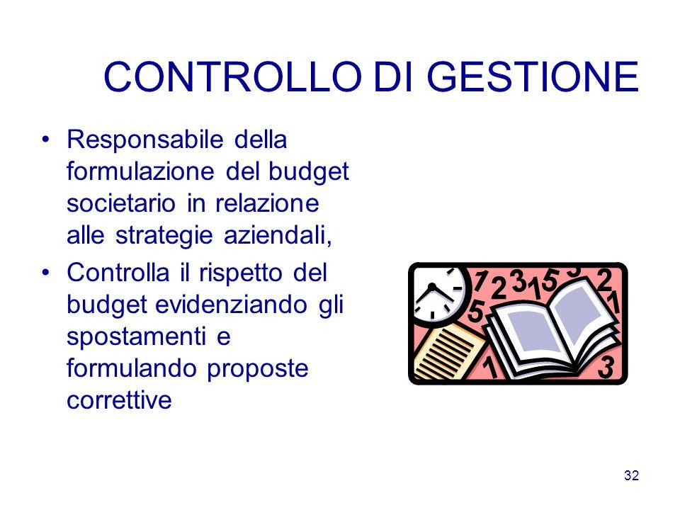 31 CONTROLLO DI QUALITA Definisce un piano di controllo del processo produttivo e le modalità di prelievo dei campioni prodotti, E responsabile della
