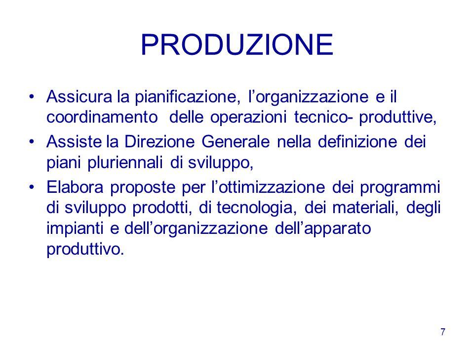 6 PRODUZIONE E la funzione più tangibile dellintera azienda, in quanto è in questa area che si produce, ovvero si trasformano le MATERIE PRIME in PROD