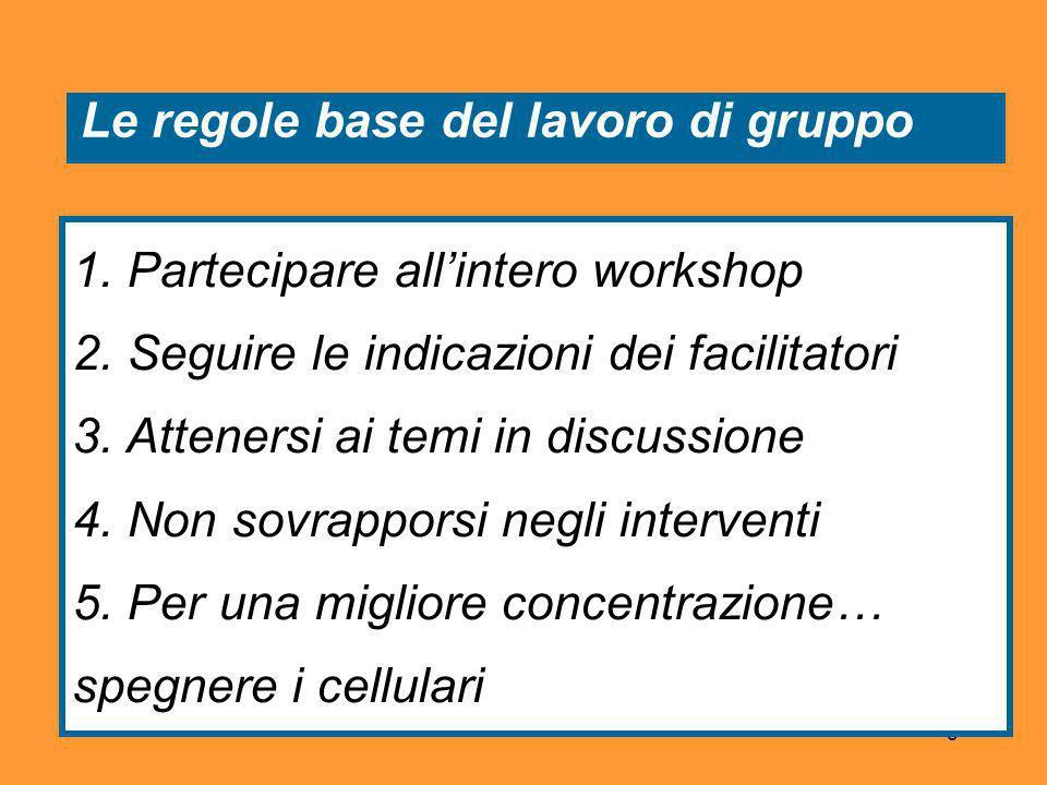 5 Le regole base del lavoro di gruppo 1. Partecipare allintero workshop 2.