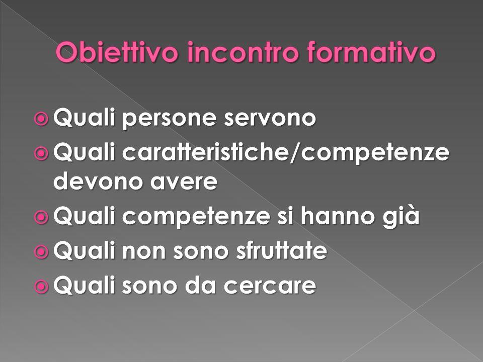 Quali persone servono Quali persone servono Quali caratteristiche/competenze devono avere Quali caratteristiche/competenze devono avere Quali competen