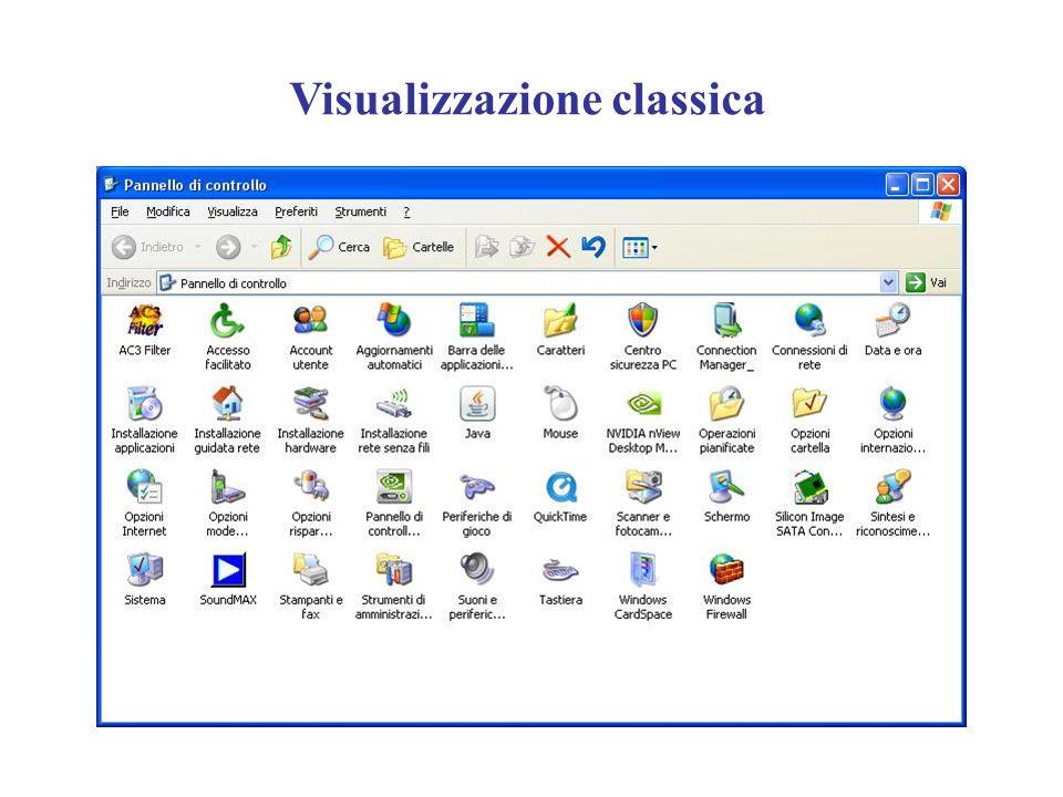 Visualizzazione classica