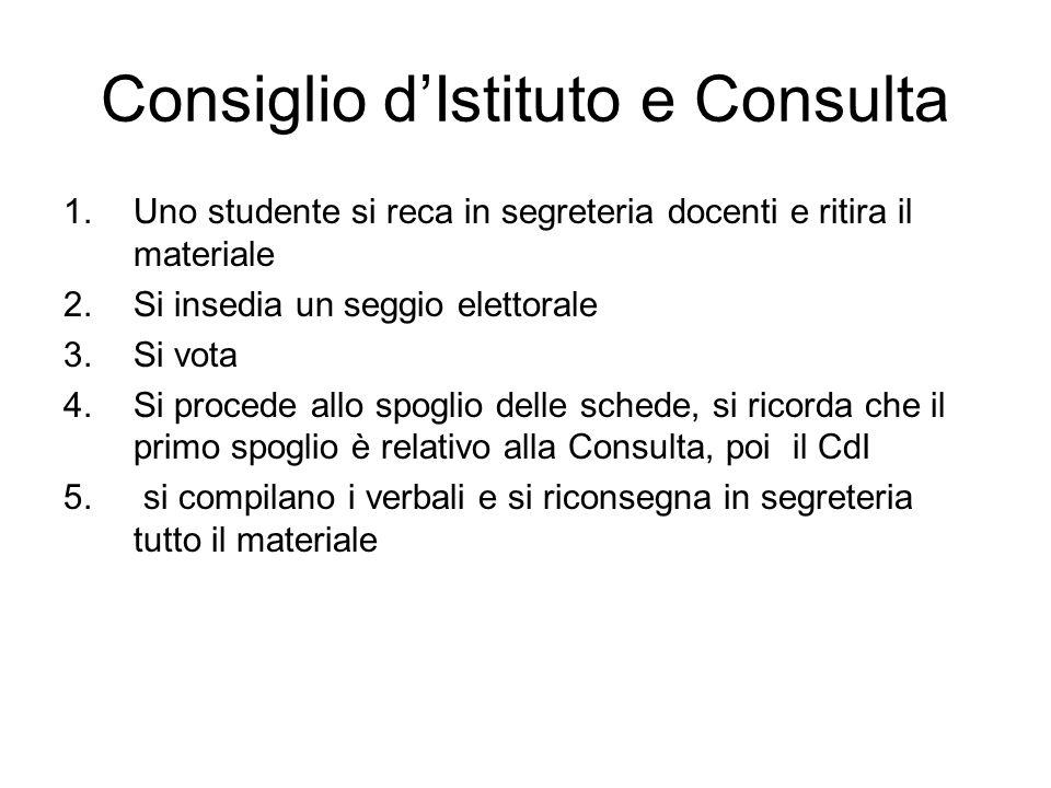 Consiglio dIstituto e Consulta 1.Uno studente si reca in segreteria docenti e ritira il materiale 2.Si insedia un seggio elettorale 3.Si vota 4.Si pro