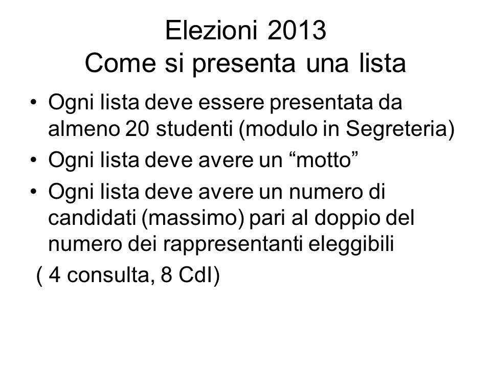 Elezioni 2013 Come si presenta una lista Ogni lista deve essere presentata da almeno 20 studenti (modulo in Segreteria) Ogni lista deve avere un motto