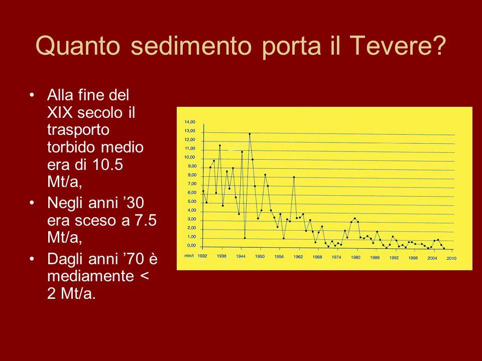 Quanto sedimento porta il Tevere? Alla fine del XIX secolo il trasporto torbido medio era di 10.5 Mt/a, Negli anni 30 era sceso a 7.5 Mt/a, Dagli anni