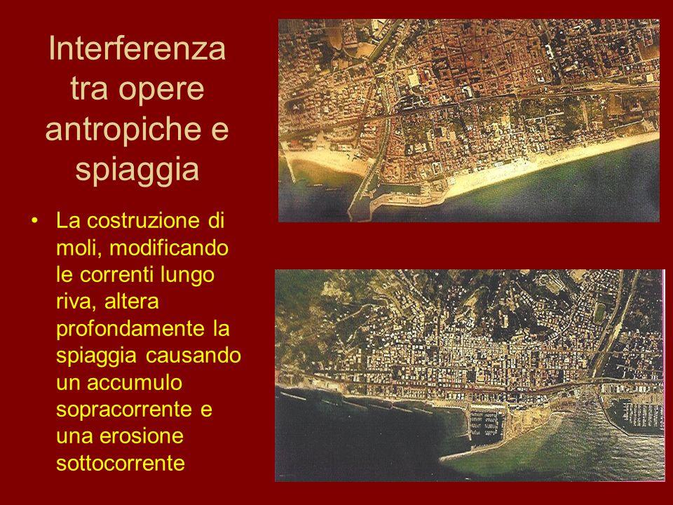 La costruzione di moli, modificando le correnti lungo riva, altera profondamente la spiaggia causando un accumulo sopracorrente e una erosione sottoco