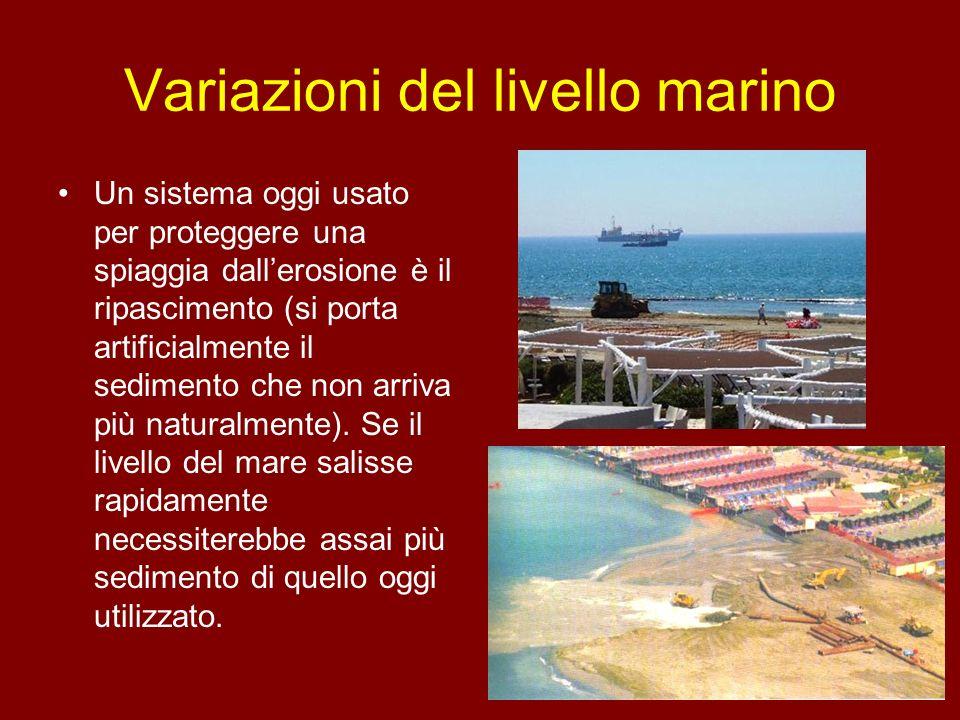 Variazioni del livello marino Un sistema oggi usato per proteggere una spiaggia dallerosione è il ripascimento (si porta artificialmente il sedimento