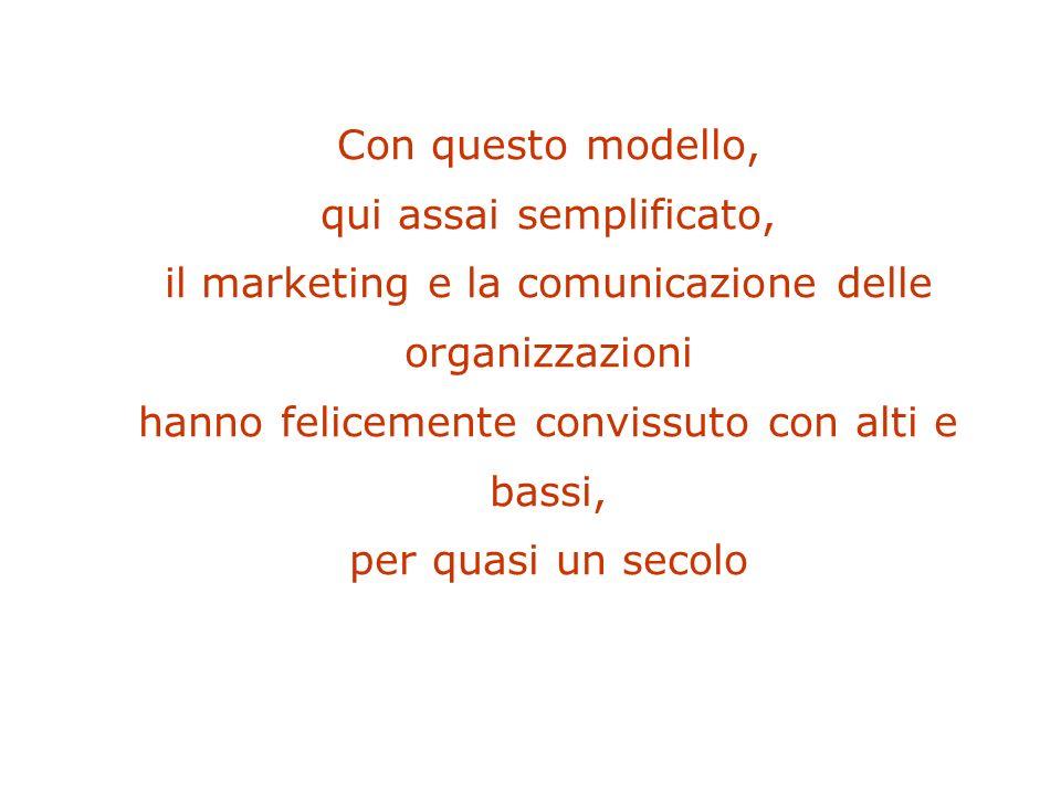 Con questo modello, qui assai semplificato, il marketing e la comunicazione delle organizzazioni hanno felicemente convissuto con alti e bassi, per qu