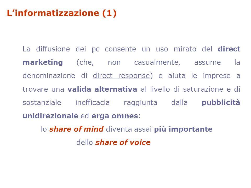 Linformatizzazione (1) La diffusione dei pc consente un uso mirato del direct marketing (che, non casualmente, assume la denominazione di direct respo