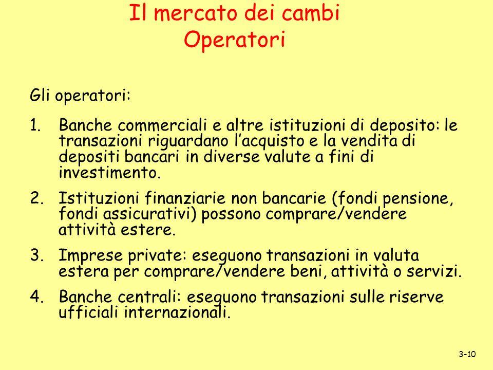 3-10 Gli operatori: 1.Banche commerciali e altre istituzioni di deposito: le transazioni riguardano lacquisto e la vendita di depositi bancari in dive