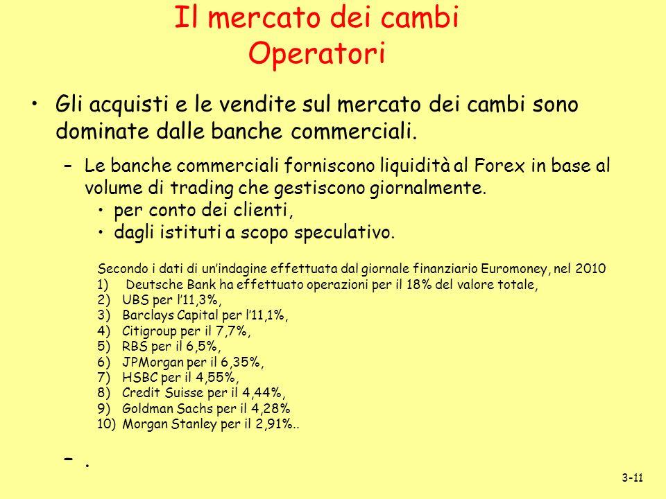 3-11 Il mercato dei cambi Operatori Gli acquisti e le vendite sul mercato dei cambi sono dominate dalle banche commerciali. –Le banche commerciali for