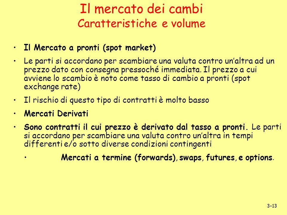 3-13 Il Mercato a pronti (spot market) Le parti si accordano per scambiare una valuta contro unaltra ad un prezzo dato con consegna pressoché immediat