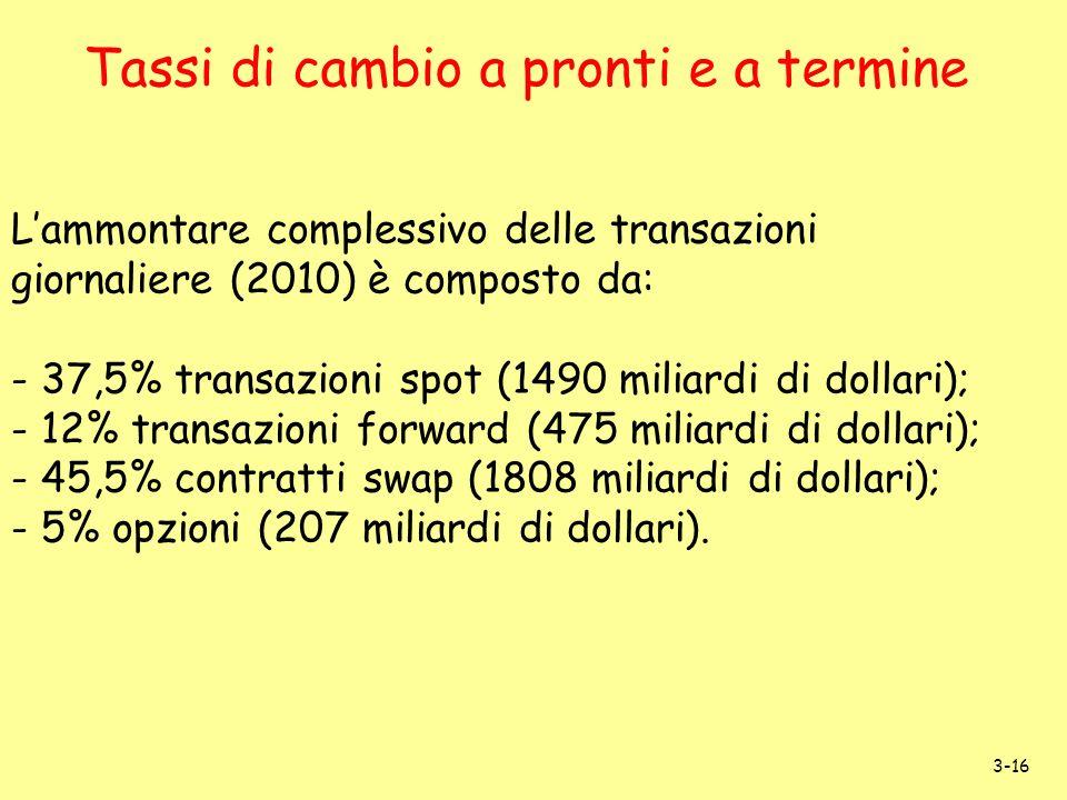 3-16 Tassi di cambio a pronti e a termine Lammontare complessivo delle transazioni giornaliere (2010) è composto da: - 37,5% transazioni spot (1490 mi