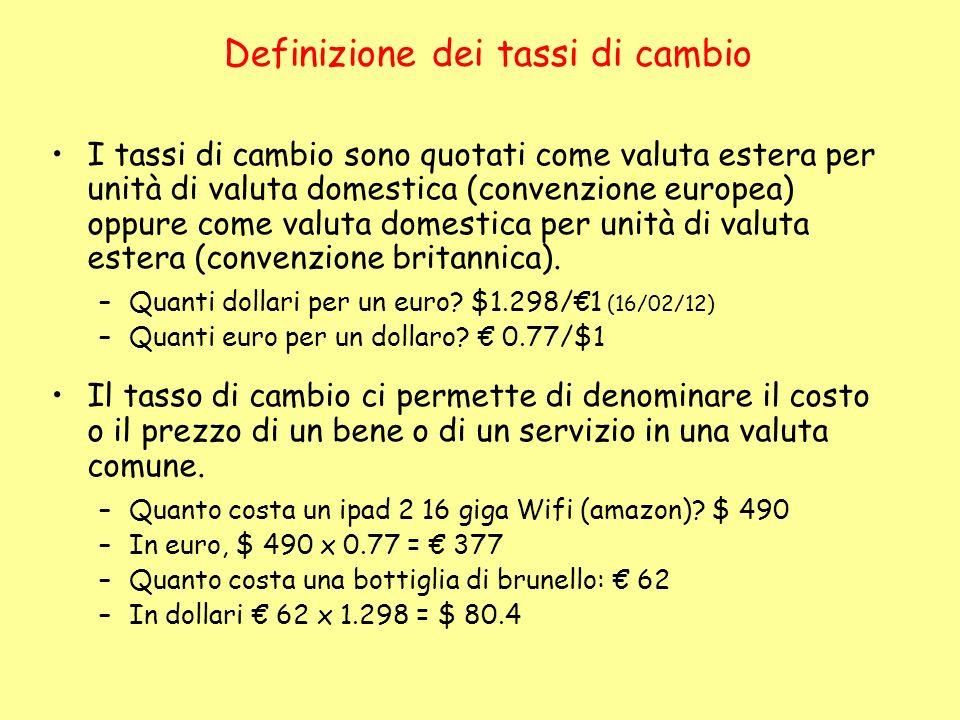 Definizione dei tassi di cambio I tassi di cambio sono quotati come valuta estera per unità di valuta domestica (convenzione europea) oppure come valu