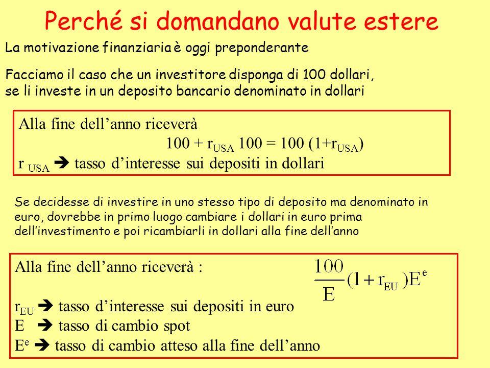 Perché si domandano valute estere La motivazione finanziaria è oggi preponderante Facciamo il caso che un investitore disponga di 100 dollari, se li i